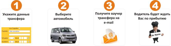 Как заказать трансфер из аэропорта Анталии в отель